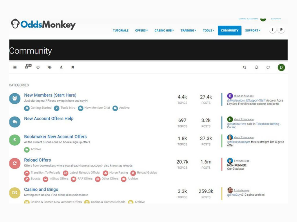 Oddsmonkey forum dashboard
